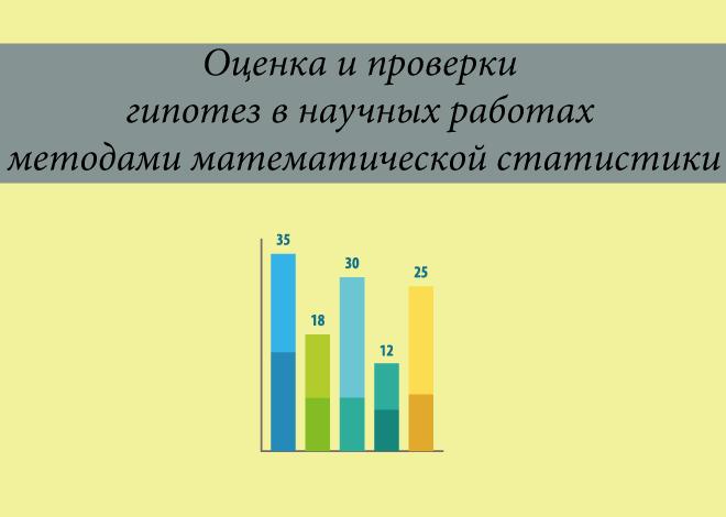 Оценка и проверки гипотез в научных работах методом математической статистики