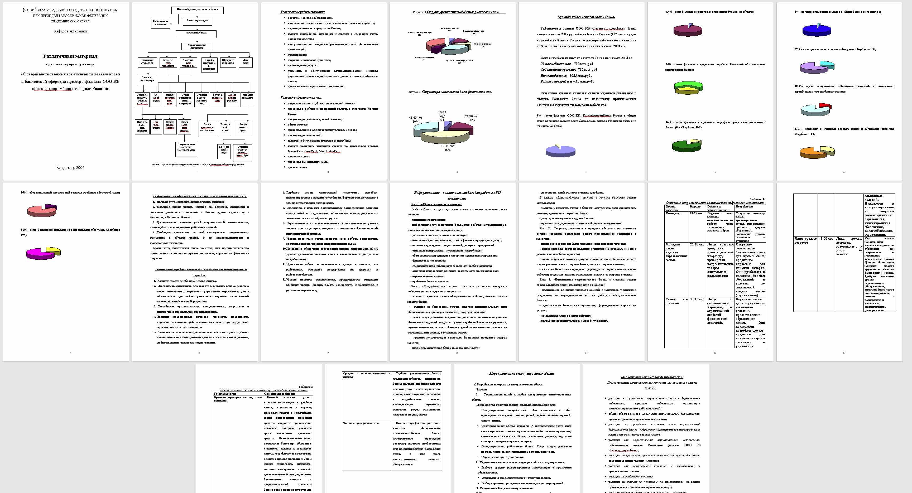 Пример раздаточного материала дипломной работы