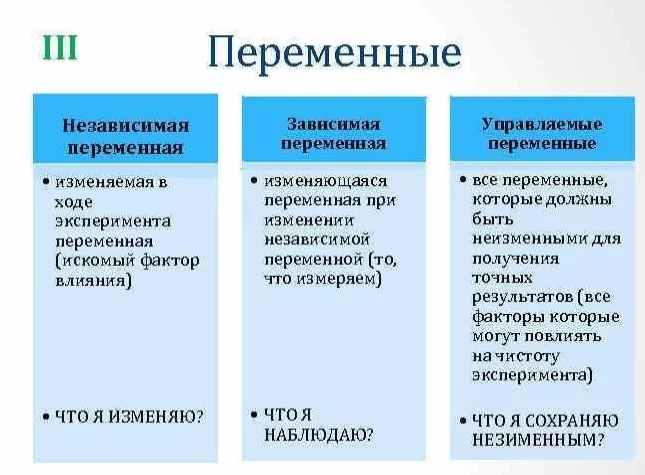 Классификация переменных