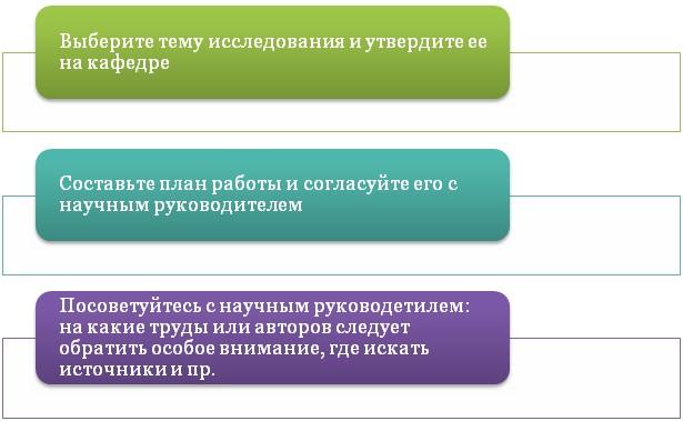 Информационная база дипломной работы