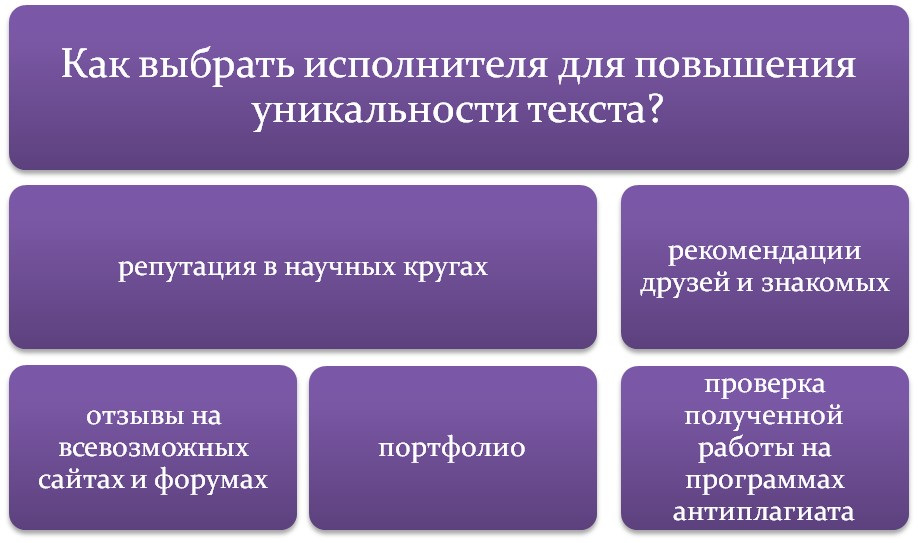 Выбор автора