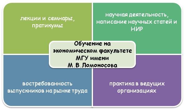 Система обучения