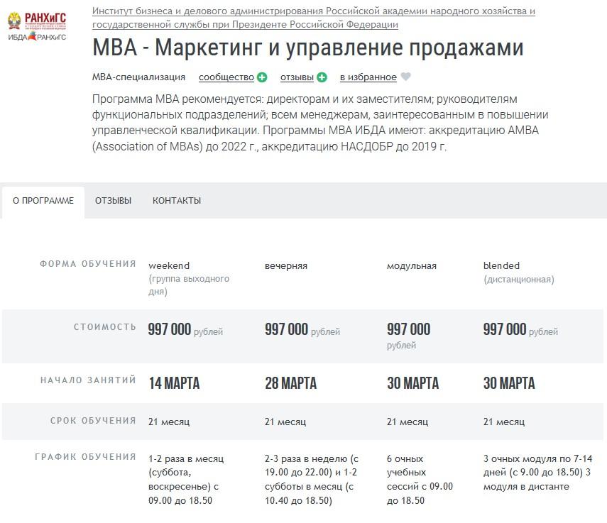Курс МВА «Маркетинг и управление продажами»