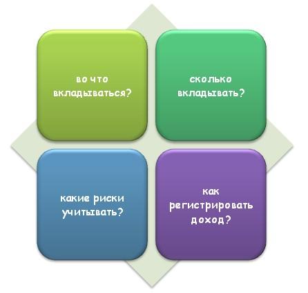 Что изучают на курсах МВА