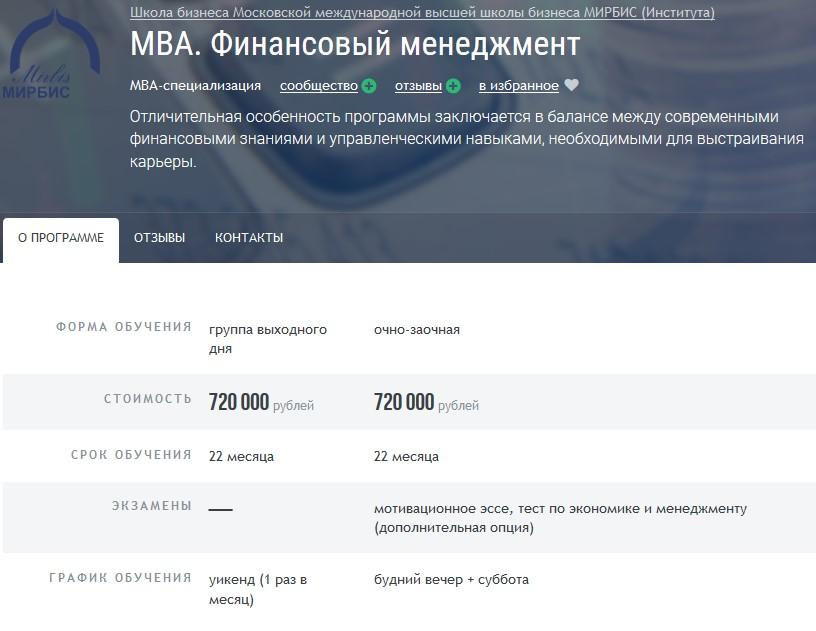 Мини-МВА «Финансовый менеджмент» при МИРБИС