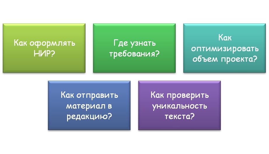 Вопросы, возникающие на стадии оформления научной статьи