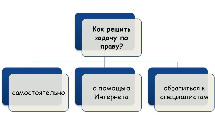 Решение задачи по юриспруденции