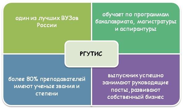 Обучение в РГУТИС