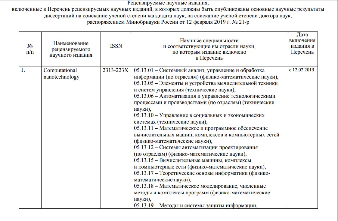 Список ВАК-изданий с описанием