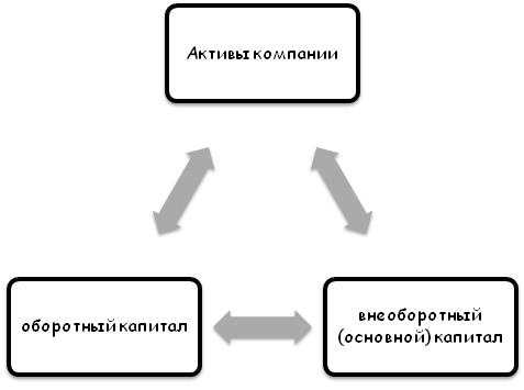 Схематическая расшифровка термина
