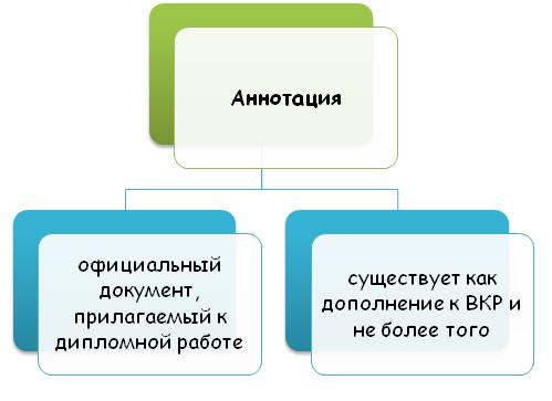 Аннотация как документ