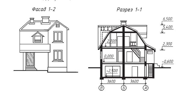 Как выполняют чертеж фасада?