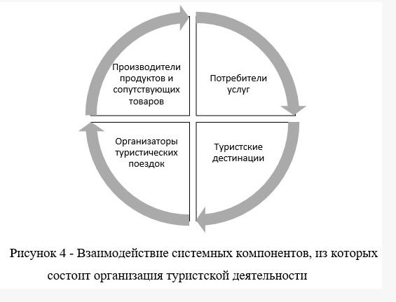 Как выглядит схема в диссертации?