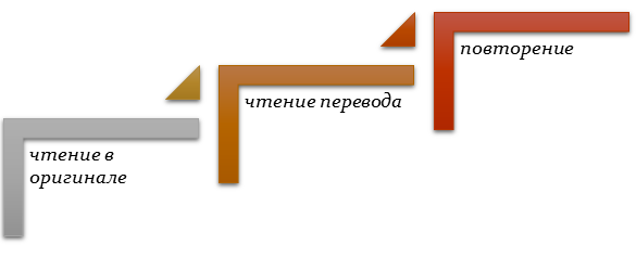 Метод Ильи Франка