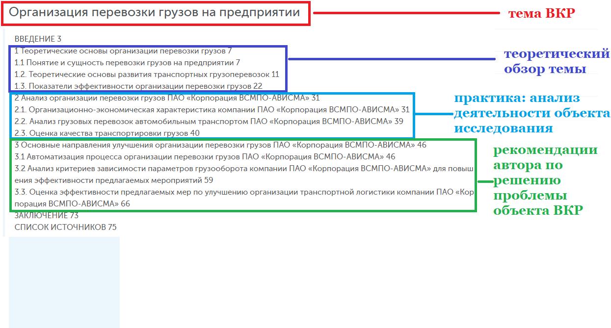 Разработка плана ВКР логиста