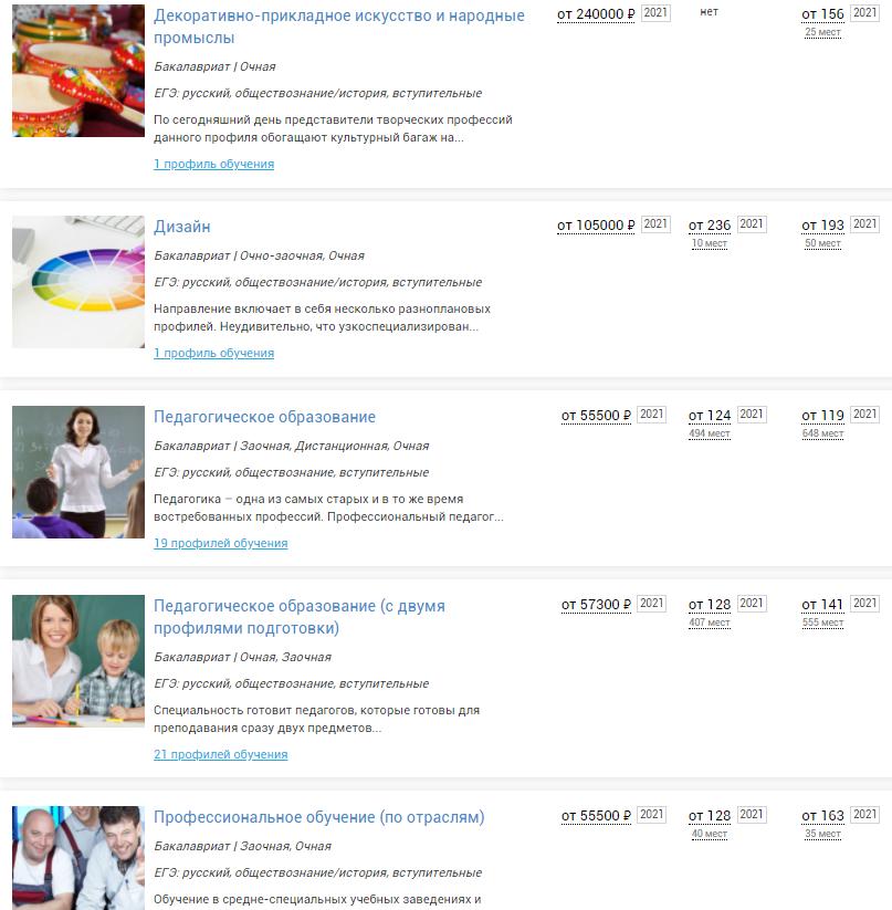 Популярные образовательные программы