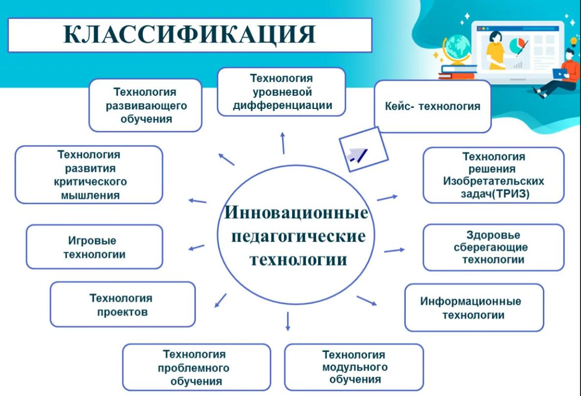 Инновационные педагогические технологии
