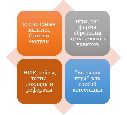 Инновационная школа «Перспектива»